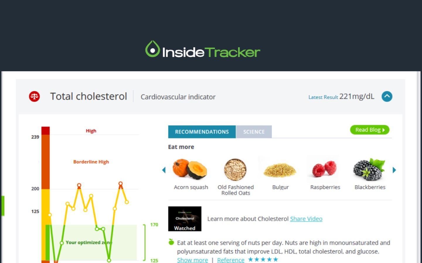 InsideTracker featured