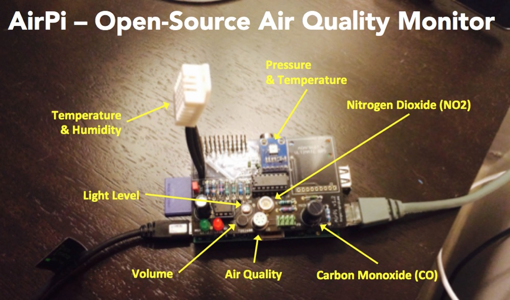 AirPi indoor air quality monitor