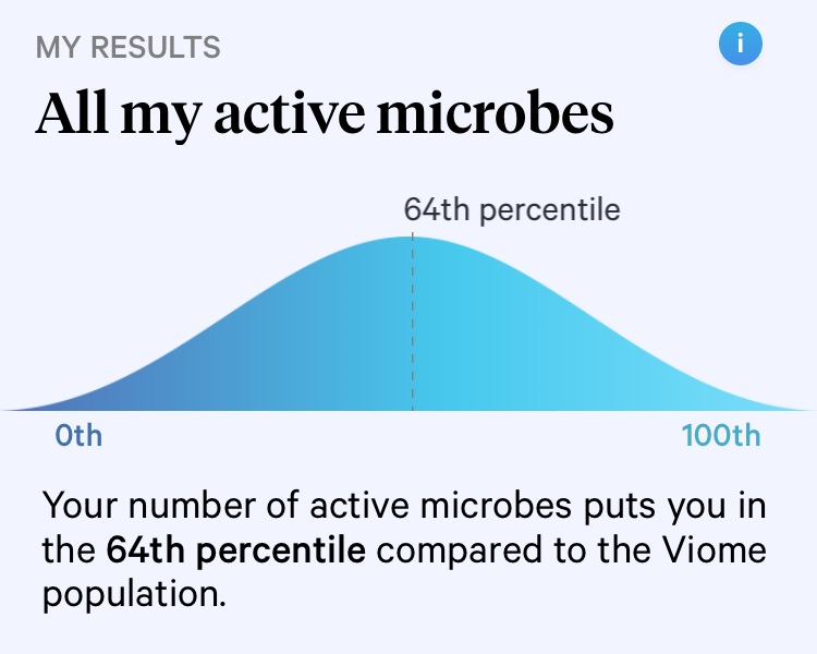 Viome advanced microbiome view