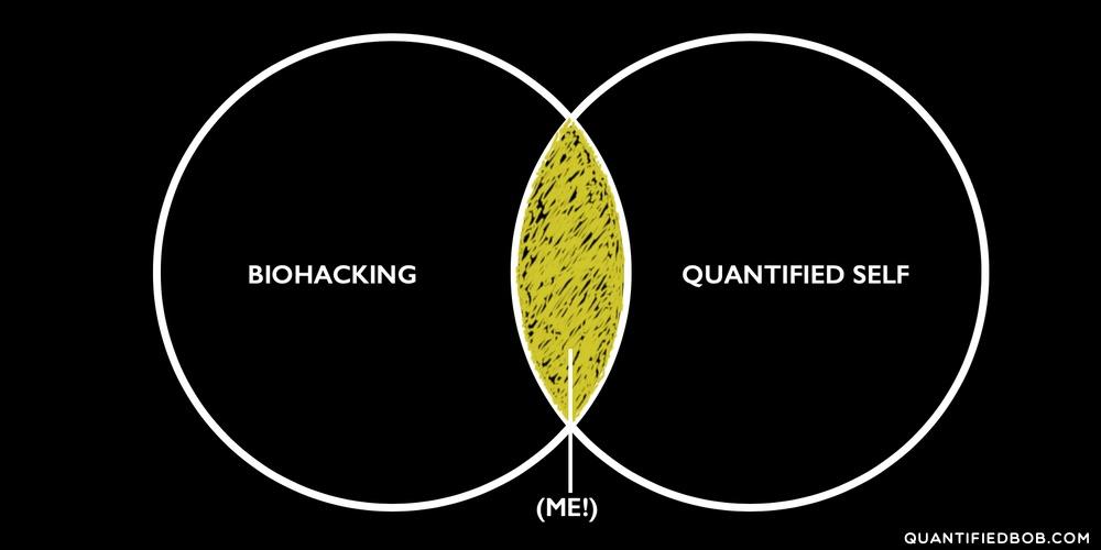 Biohacking vs. Quantified Self