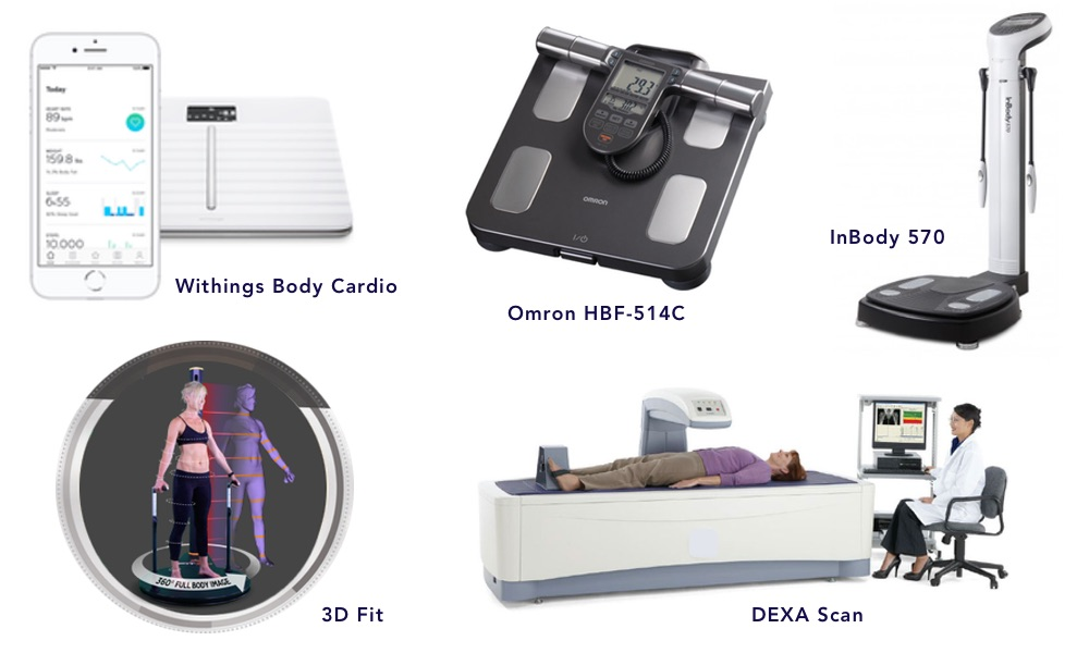 Different body composition methods including bioelectrical impedance analysis (BIA), DEXA, and 3D scanning.